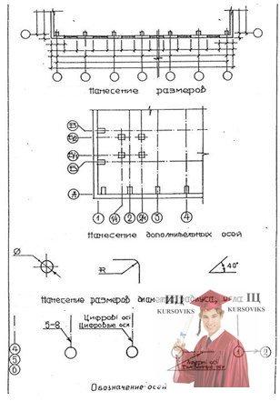 МР52, Рисунок Д.1 – Нанесение осей и размерных линий