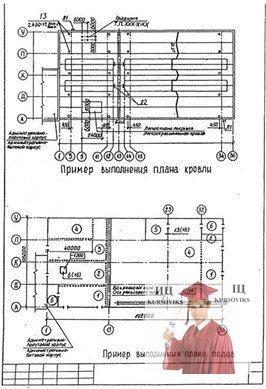 МР52, Рисунок И.1 – Пример разработки плана кровли и плана полов