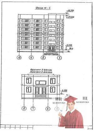 МР52, Рисунок Ж.1 – Пример изображения фасадов