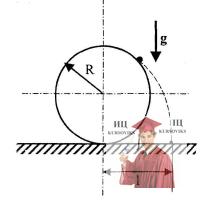 МР42, Рис. 11.12 - С вершины сферы соскальзывает без трения небольшое тело