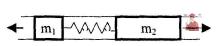 МР42, Рис. 11.18 - Два цилиндра, соединенные сжатой пружиной, разошлись при внезапном освобождении пружины в разные стороны