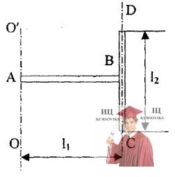 МР46, Рис. 15.3 – Два однородных тонких стержня  АВ скреплены под прямым углом