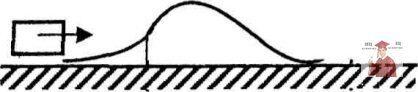 МР44, Рис. 13.3 - На пути тела, скользящего по гладкому горизонтальному столу,  находится незакрепленная горка