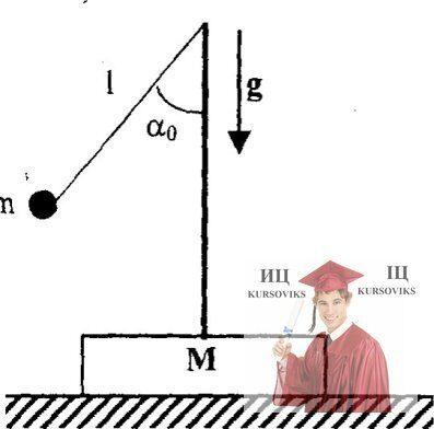 МР44, Рис. 13.16 – На гладкой горизонтальной поверхности находится брусок, на котором укреплен штатив