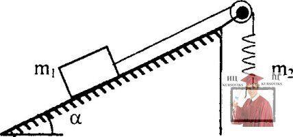 МР34, Рис. 3.35 - Массы тел равны m1 и m2