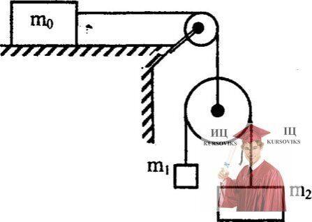 МР34, Рис. 3.31 - Массы тел равны m0, m1, m2