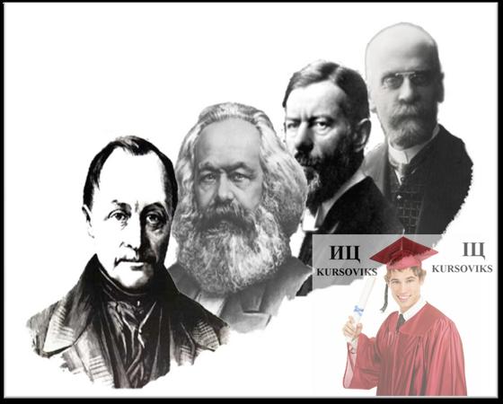 Історія-соціології
