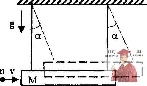 МР44, Рис. 13.14 – Пуля летевшая горизонтально попадает в висящее на двух канатах бревно