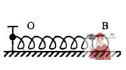 МР35, Рис. 4.12 - Один конец пружины прикреплен к гвоздю О, вбитому в стол