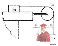 МР48, Рис. 17.5 – Два тела связаны тонкой нитью, переброшенной через блок