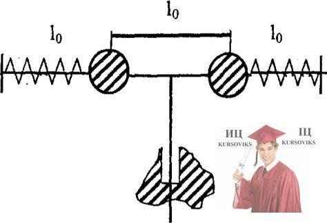 МР47, Рис. 16.2 – Шары касаются закрепленных одинаковых пружин длины l0