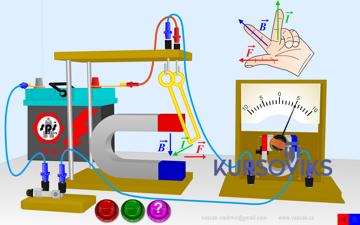 виконання лабораторних робіт з фізики