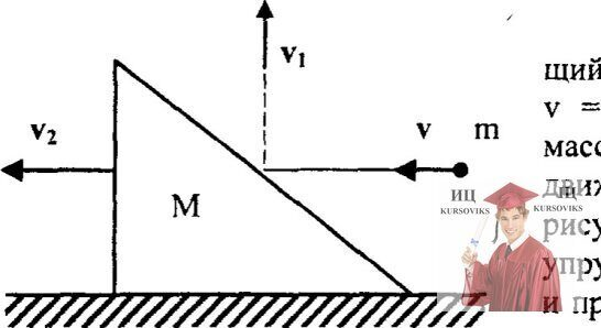 МР44, Рис. 13.10 – Шарик летящий горизонтально ударяется в призму после удара движется вертикально вверх