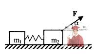 МР34, Рис. 3.15 - Два тела соединены пружиной