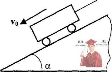 МР33, Рис. 2.5 - Вагонетка массой М = 500 кг опускается по наклонной дороге