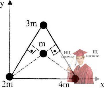 МР40, Рис. 9.5 - Определить координаты центра масс системы