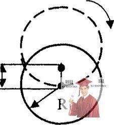 МР47, Рис. 16.8 – Диск вращается без трения вокруг перпендикулярной к нему и расположенной горизонтальной оси