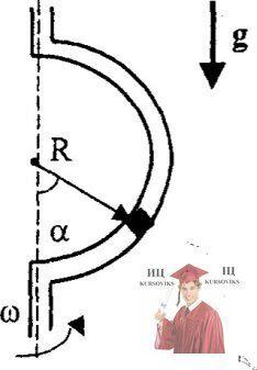 МР35, Рис. 4.18 - Муфточка А может свободно перемещаться вдоль гладкого стержня