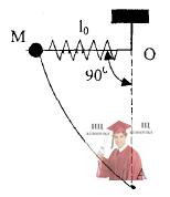 МР42, Рис. 11.1 - Недеформированная легкая пружина, подвешенная к потолку
