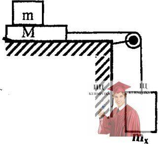 МР34, Рис. 3.40 - Доска массой М может скользить без трения по горизонтальной поверхности