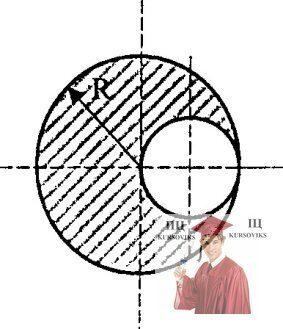 МР40, Рис. 9.7 - Однородная пластинка имеет форму круга радиусом R