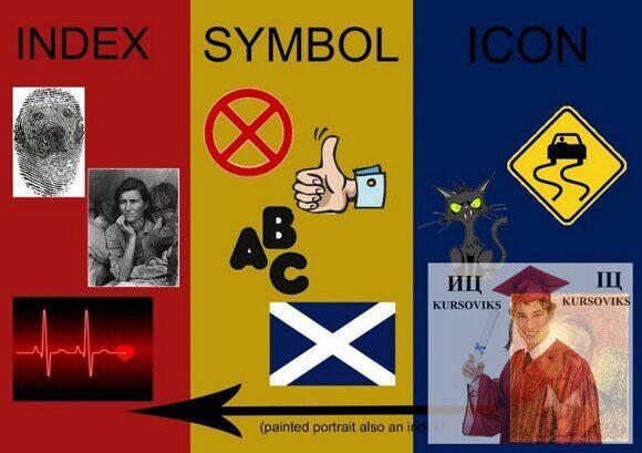 типи-знаків