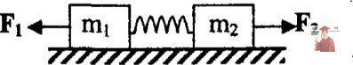 МР34, Рис. 3.23 - Два бруска скрепленные недеформированной пружиной