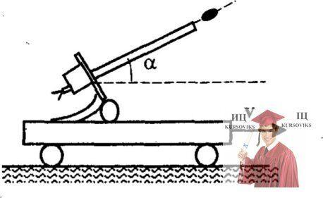 МР38, Рис. 7.7 - На железнодорожной платформе укреплено орудие