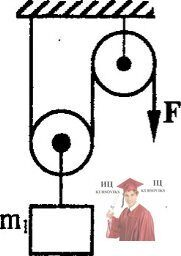 МР34, Рис. 3.16 - К оси подвижного блока подвешен груз