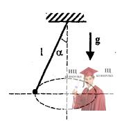 МР35, Рис. 4.14 - Тело привязано к шнуру длиной l = 1 м