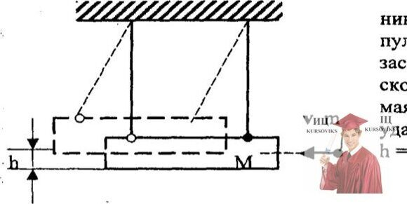 МР44, Рис. 13.20 – В баллистический маятник попала пуля и застряла в нем