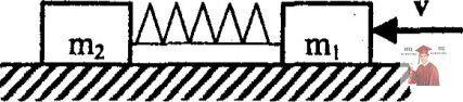 МР44, Рис. 13.18 – Тела массами связаны недеформированной пружиной жесткостью
