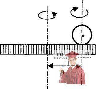 МР47, Рис. 16.6 – Расстоянии а от оси вращающегося с угловой скоростью