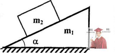 МР33, Рис. 2.13 – Призма на горизонтальной поверхности
