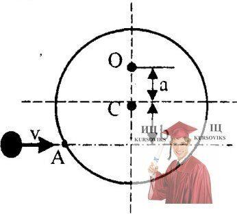 МР47, Рис. 16.9 – Однородный диск может свободно вращаться вокруг горизонтальной оси z