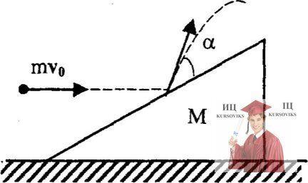 МР44, Рис. 13.12 – горизонтальной плоскости лежит клин падает шарик и отскакивает под углом α