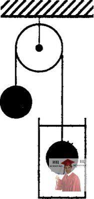 МР34, Рис. 3.12 - Два одинаковых шарика связаны невесомой нитью