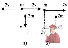 МР38, Рис. 7.4 - Две частицы массами m и 2m движутся во взаимно перпендикулярных направлениях