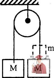 МР34, Рис. 3.30 - Сила давления грузика m на груз М во время движения системы грузов
