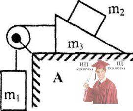 МР34, Рис. 3.44 - Ускорение тел массой m1, m2 и m3 в механической системе