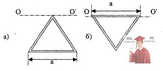 МР46, Рис. 15.4 – Момент инерции проволочного равностороннего треугольника
