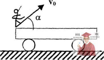 МР38, Рис. 7.12 - С какой по величине и направлению  скоростью должен прыгнуть человек