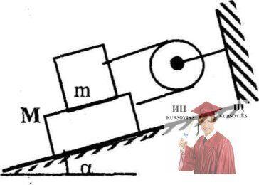 МР34, Рис. 3.42 - Доска массой М на наклонной плоскости