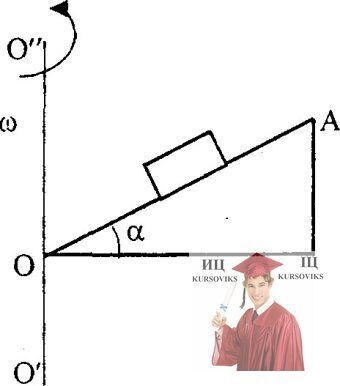 МР35, Рис. 4.17 - Наклонная плоскость ОА образует угол α с горизонтом