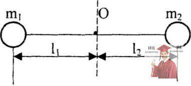 МР42, Рис. 11.2 - Вокруг горизонтальной оси О может свободно вращаться легкий рычаг