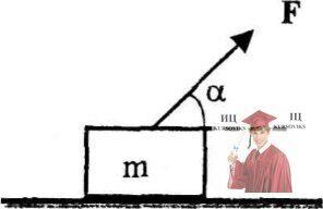 МР33, Рис. 2.7 - Брусок массой m тянут за нить