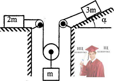 МР34, Рис. 3.34 - Сила натяжения нити и ускорение связанных между собой грузов
