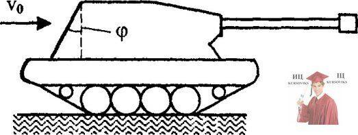 МР38, Рис. 7.6 - В заднюю стенку башни танка ударяется горизонтально летящая пуля
