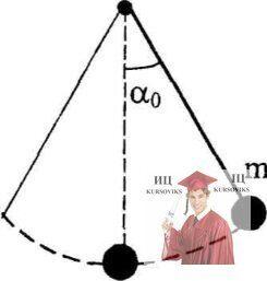 МР42, Рис. 11.4 – Груз совершает колебания в некоторой плоскости