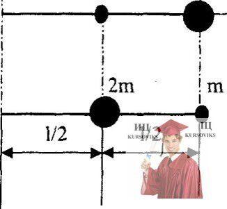 МР46, Рис. 15.1 - Два шарика закреплены на тонком невесомом стержне